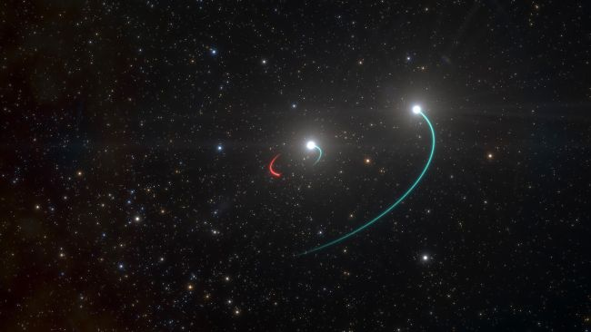 Diagram of star and black hole orbits.